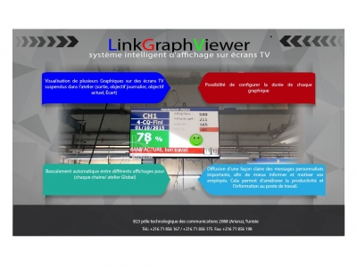linkgraphviewer-systeme-intelligent-daffichage-sur-ecrans-tv